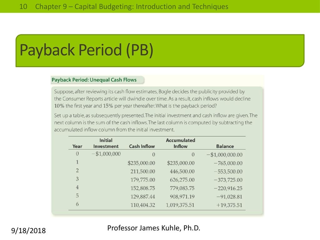 Payback period and other investment tools 86