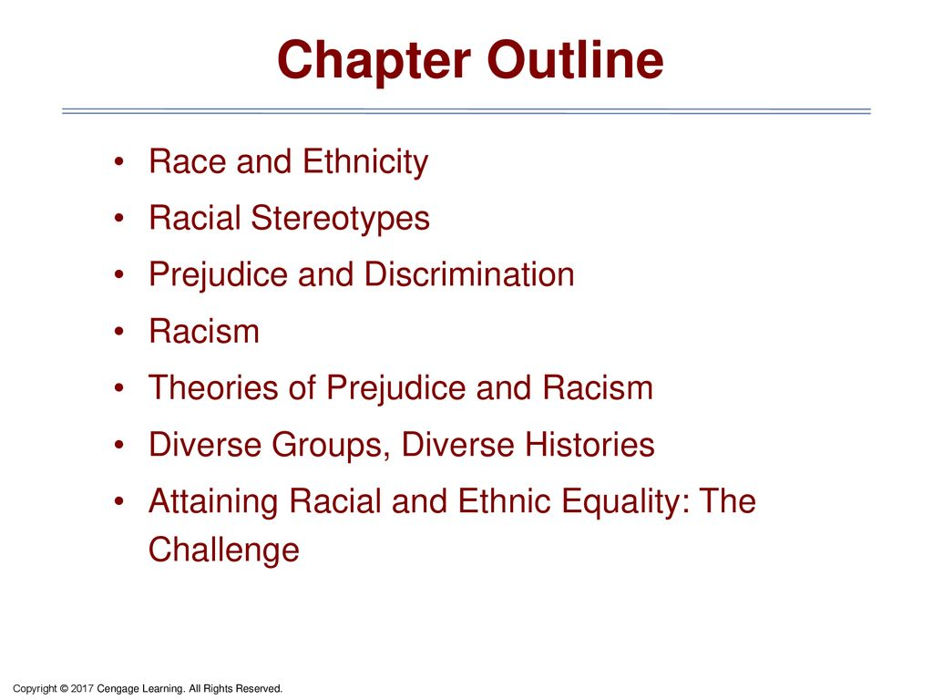 racism outline