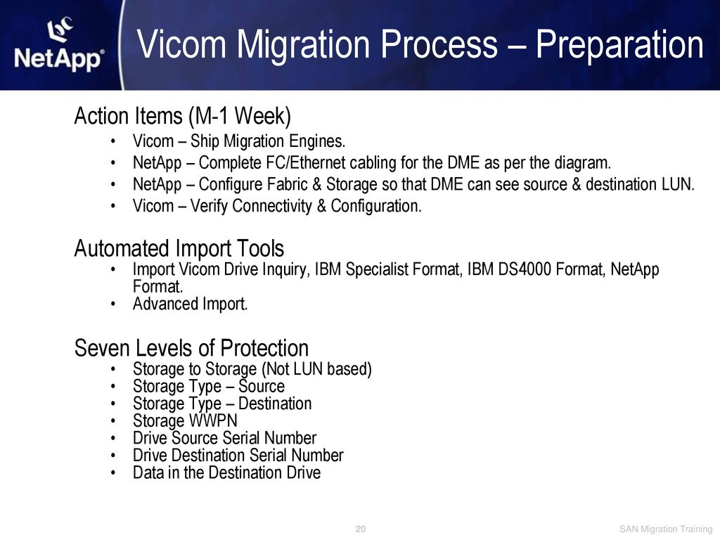 Data Migration Made Easy Ppt Download Netapp Wiring Diagram 20 Vicom