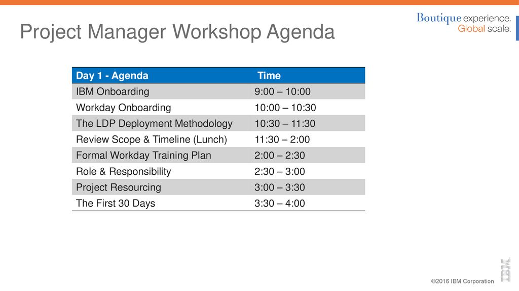 onboarding and project manager workshop ppt download