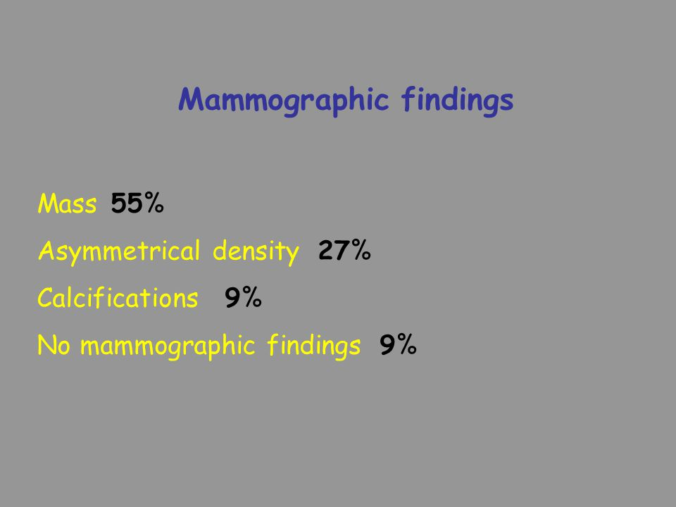 Mammographic findings