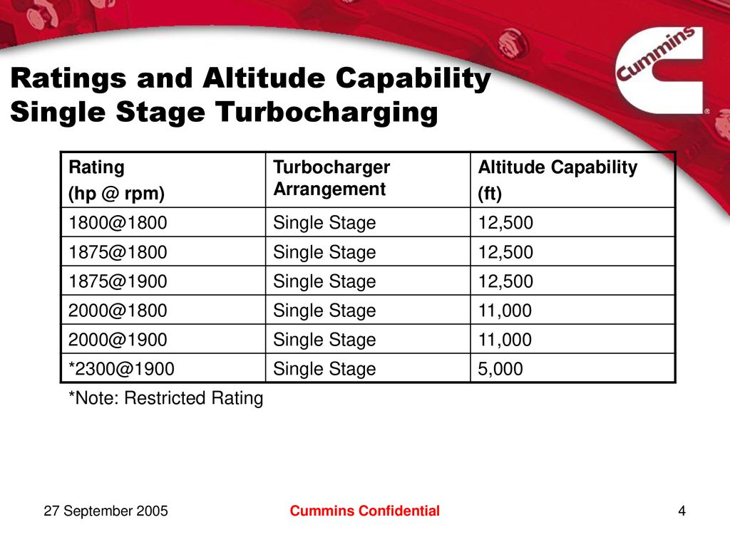Cummins QSK60 Tier II Installation Impact - ppt download