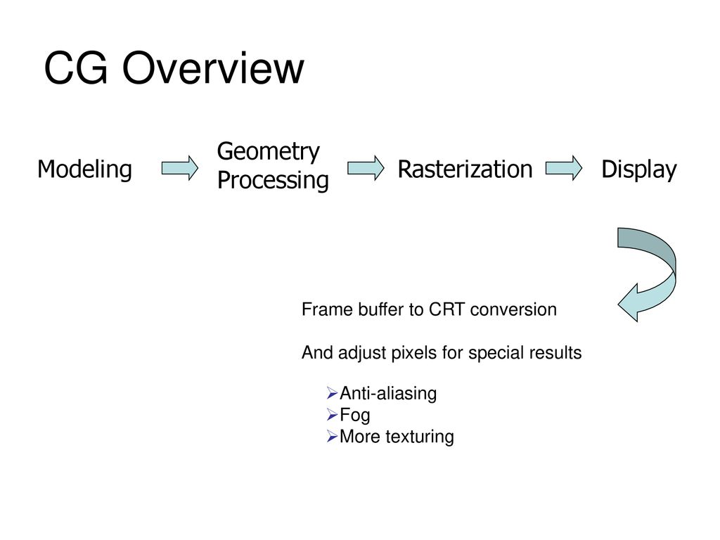Real-time Computer Graphics Overview - ppt download
