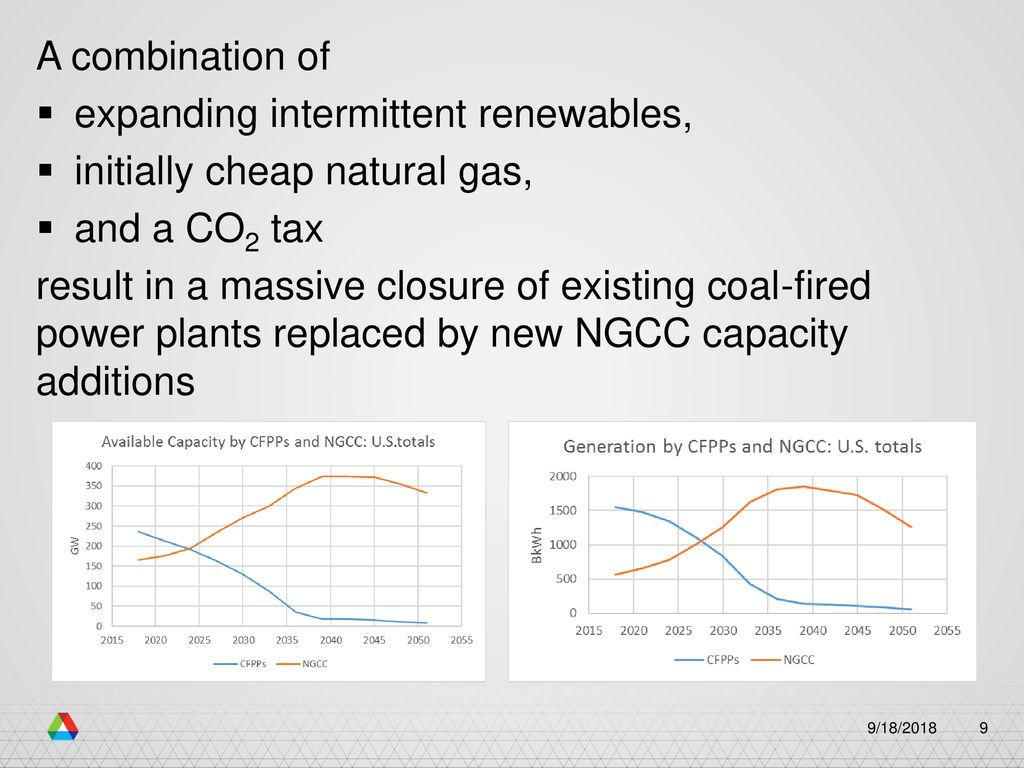 Clean Energy Standard Vs Carbon Tax Ppt Download Natural Gas Power Plant Diagram Expanding Intermittent Renewables Initially Cheap