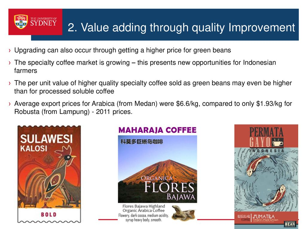 Value chain profile for Robusta and Arabica coffee in