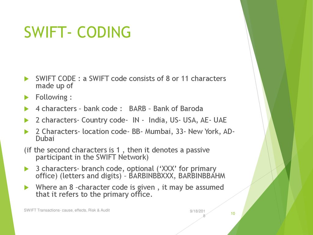 SWIFT Transactions – Cause, effects, risk & Audit - ppt download
