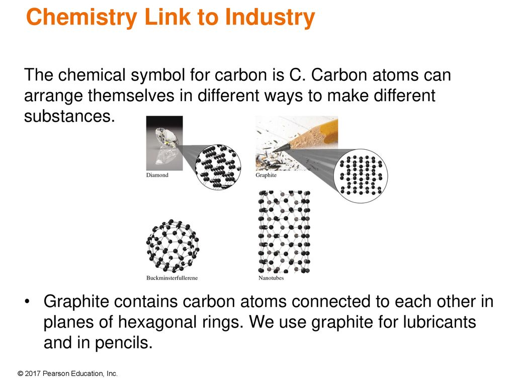 Basic Chemistry Chapter 4 Atoms And Elements Chapter 4 Lecture Ppt