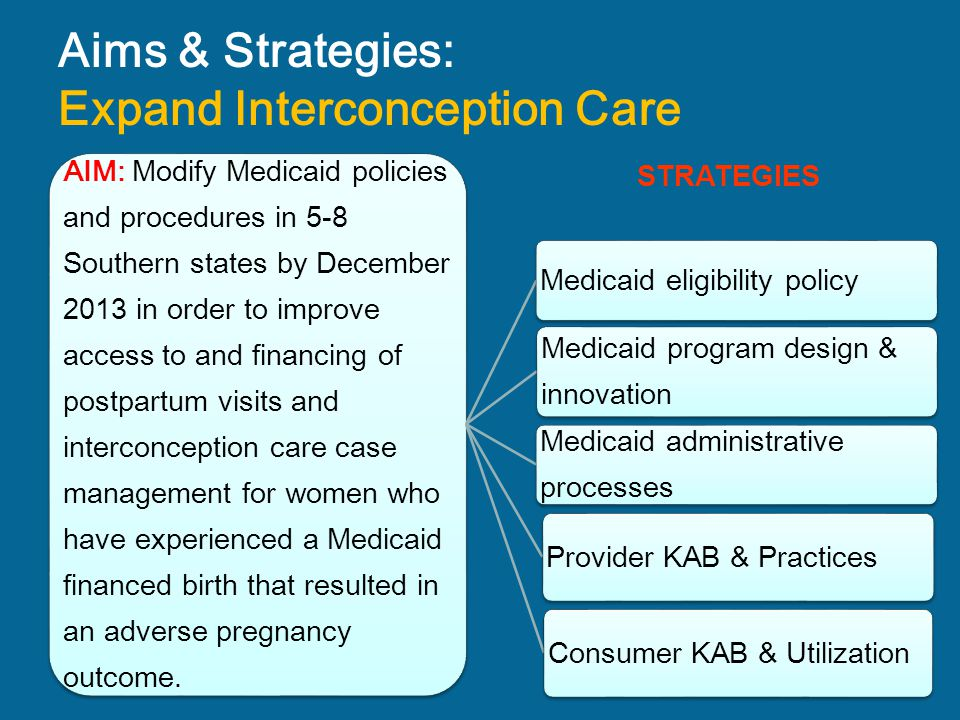 Aims & Strategies: Expand Interconception Care