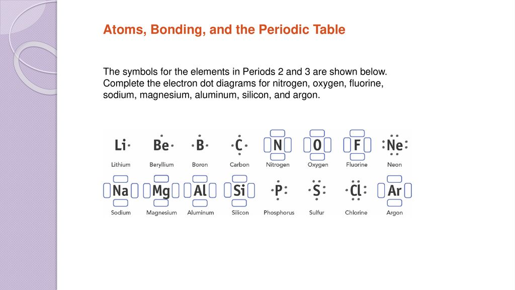 Ionic Bonds Introduction To Chemistry Chapter 4 Lesson 2 Ppt Download