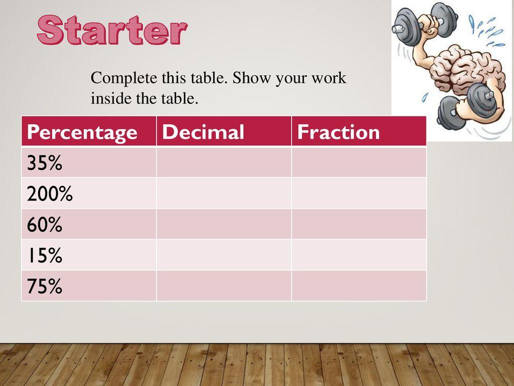 starter percentage decimal fraction 35 200 60 15 75
