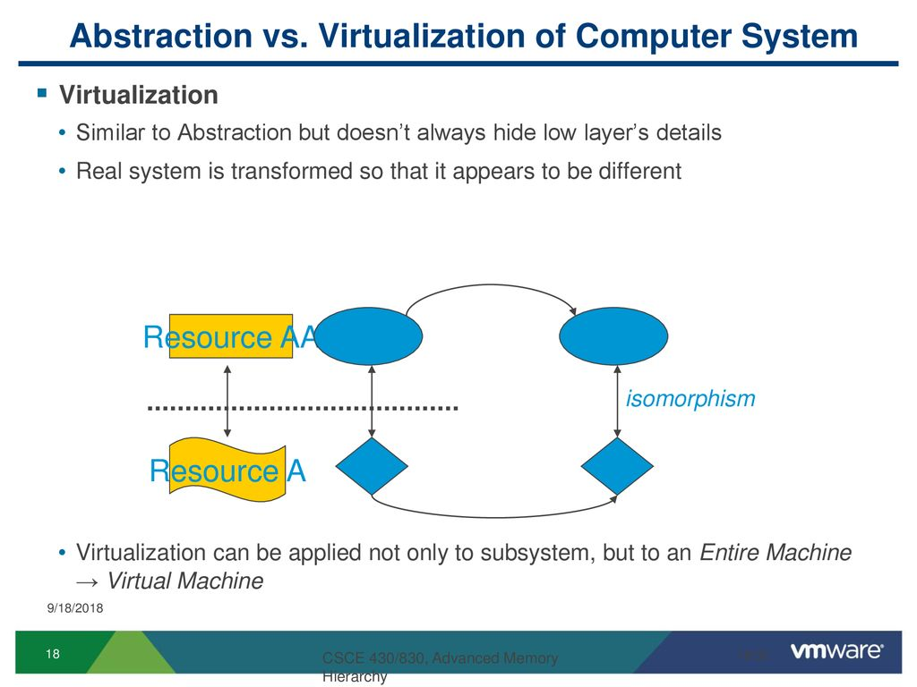 Introduction to Virtual Machines - ppt download