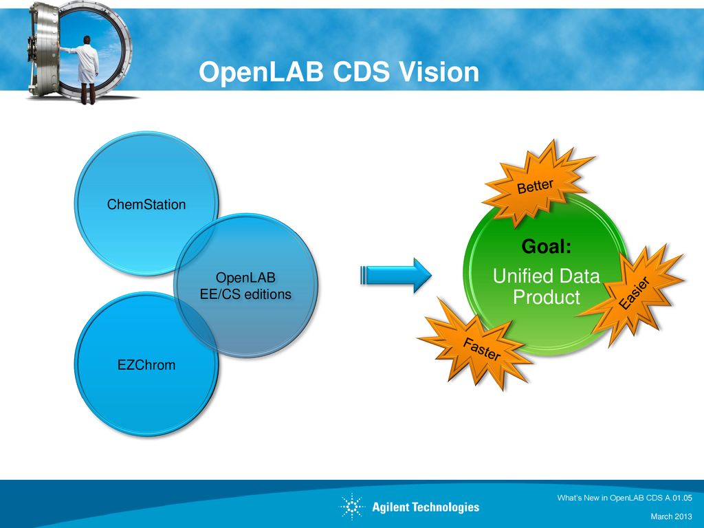 What's new in OpenLAB CDS X ppt download