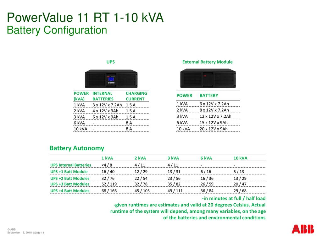 PowerValue 11 RT Sales Presentation - ppt download
