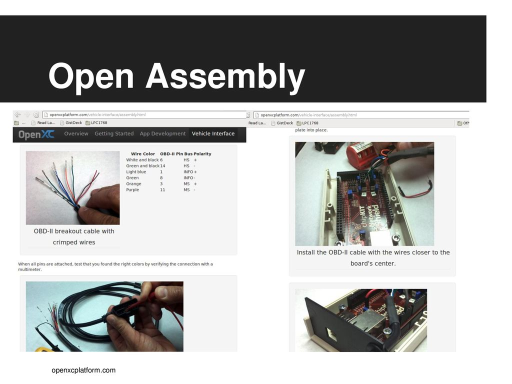 OpenXC An open-source platform for rapid prototyping and do