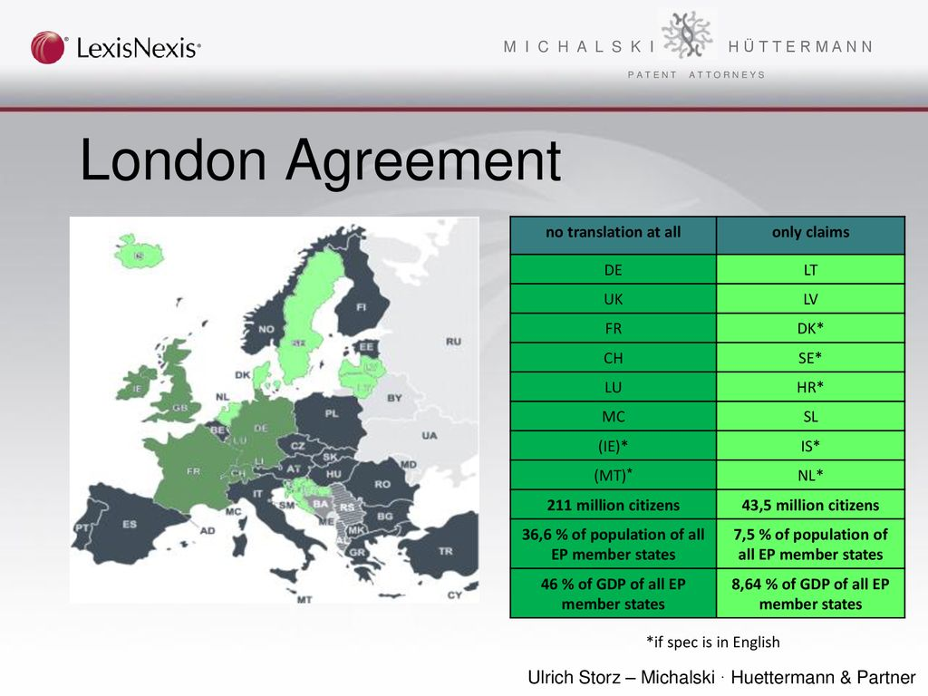 Patent Strategies In Europe Ppt Download