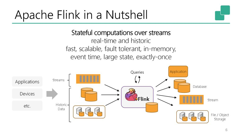 Apache Flink and Stateful Stream Processing - ppt download