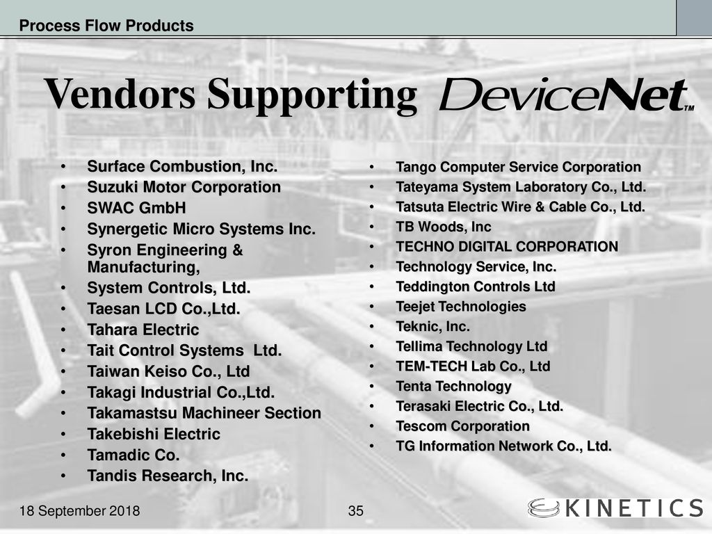 Teknic Support