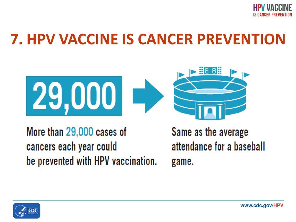 10 Things You Should Know About HPV - ppt download