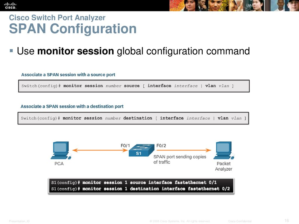 Chapter 5: Network Security and Monitoring - ppt download