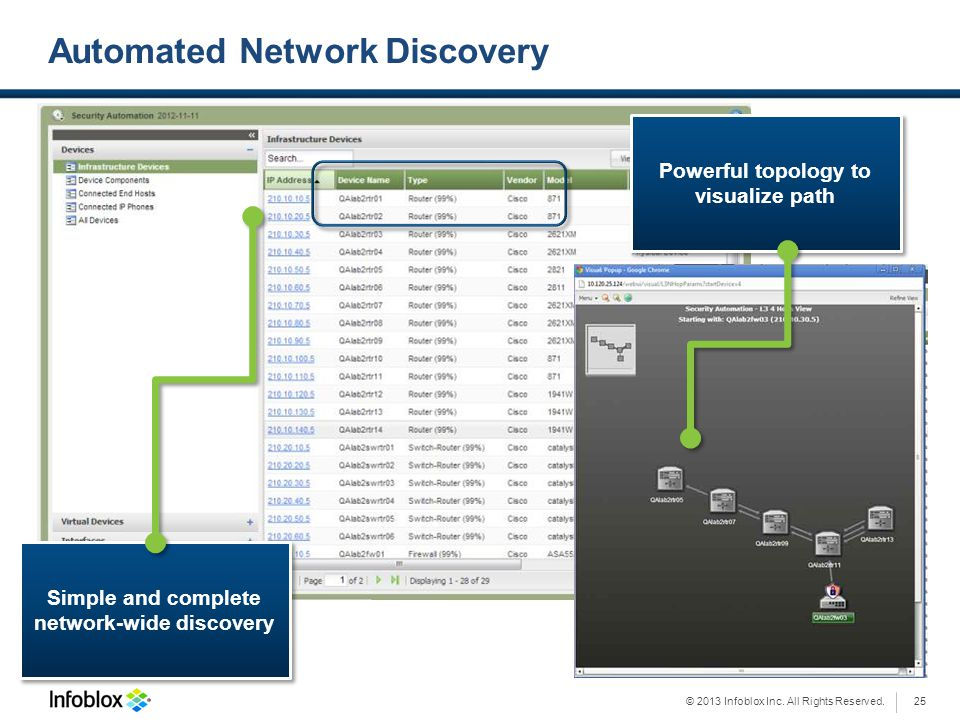 Automated Network Discovery
