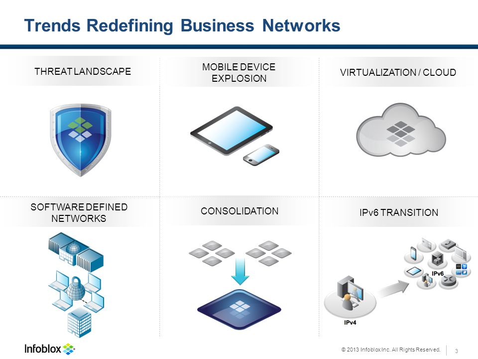Trends Redefining Business Networks