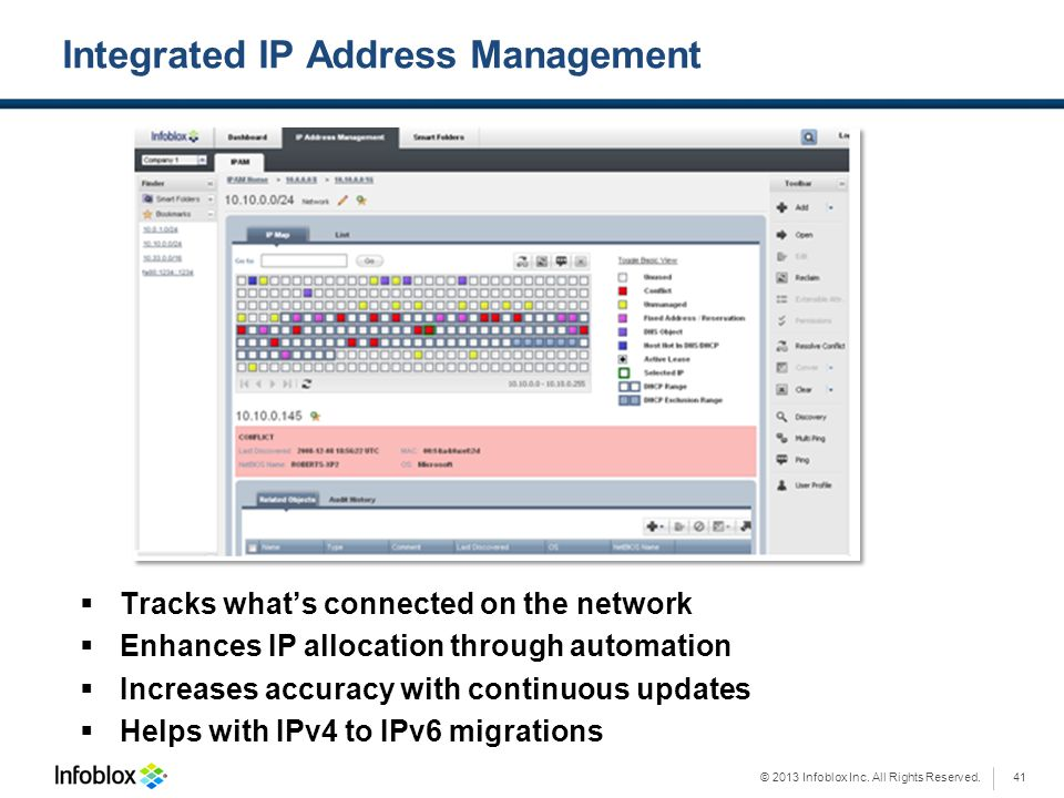 Integrated IP Address Management