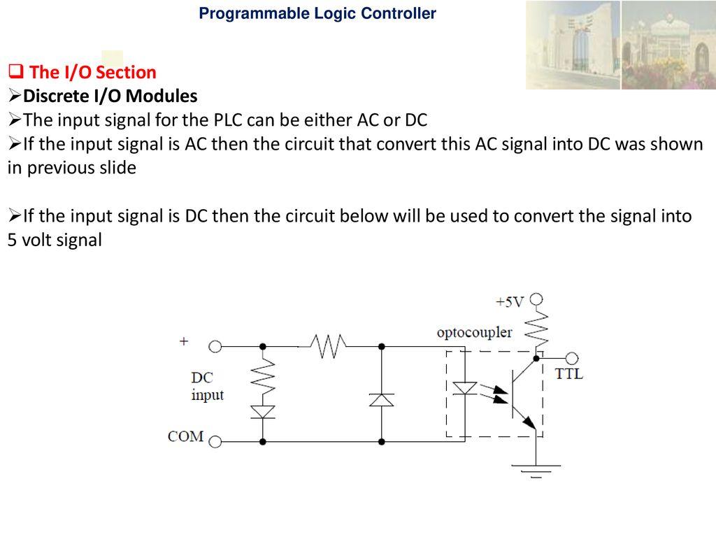 Chapter 2 Plc Hardware Components Dr Essam Al Nuaimy Ppt Download Motor Control Circuit Input Output Programmable Logic Controller