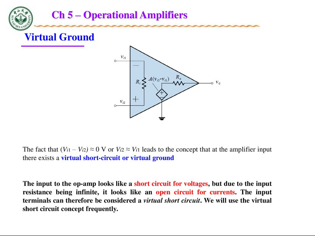 Chapter 5 Operational Amplifiers Ppt Download The Amplifier Used As An A Simple Explanation Ch