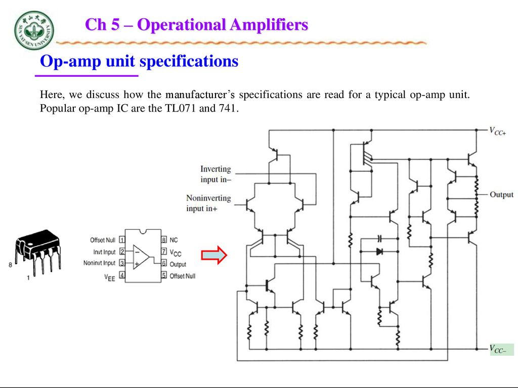 Chapter 5 Operational Amplifiers Ppt Download 741 Op Amp Amplifier The Is A Very Useful Ic It Popular Are Tl071 And Ch