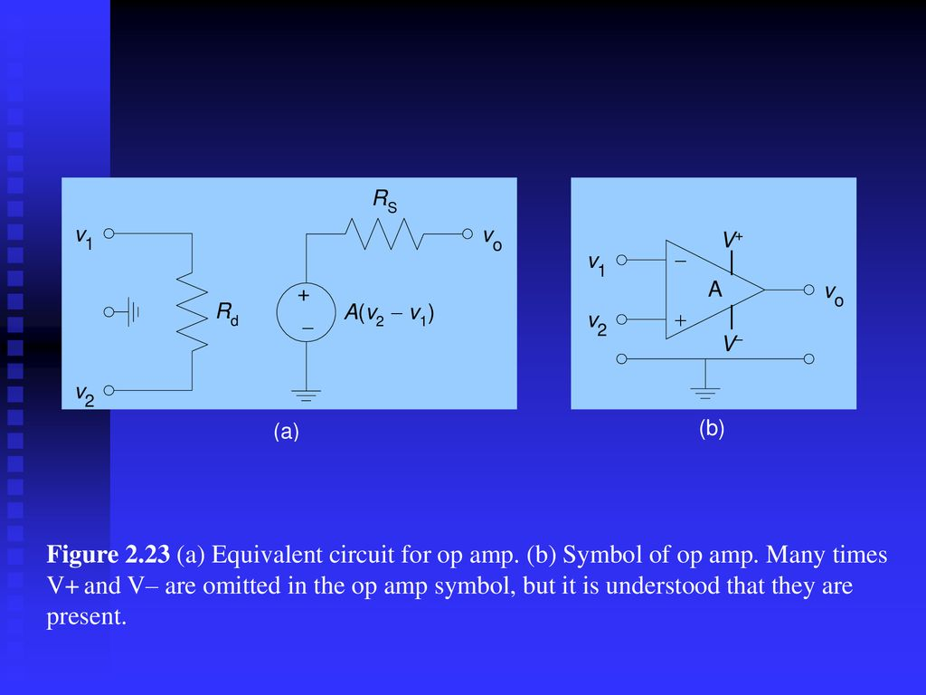 Chapter 1 Measurement Systems Ppt Download The Circuit Description Of Present Can Be Understood Figure A Equivalent For Op Amp B Symbol