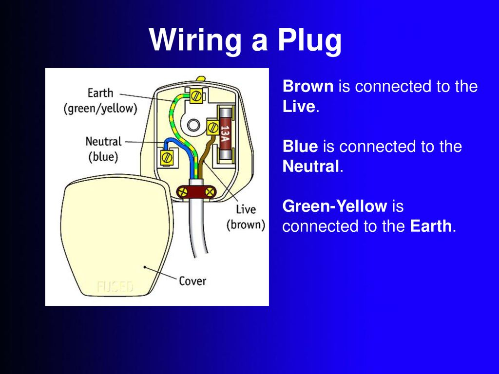 Effects Of An Electric Current And Domestic Circuits Ppt Download Wiring A Plug Live Neutral 23