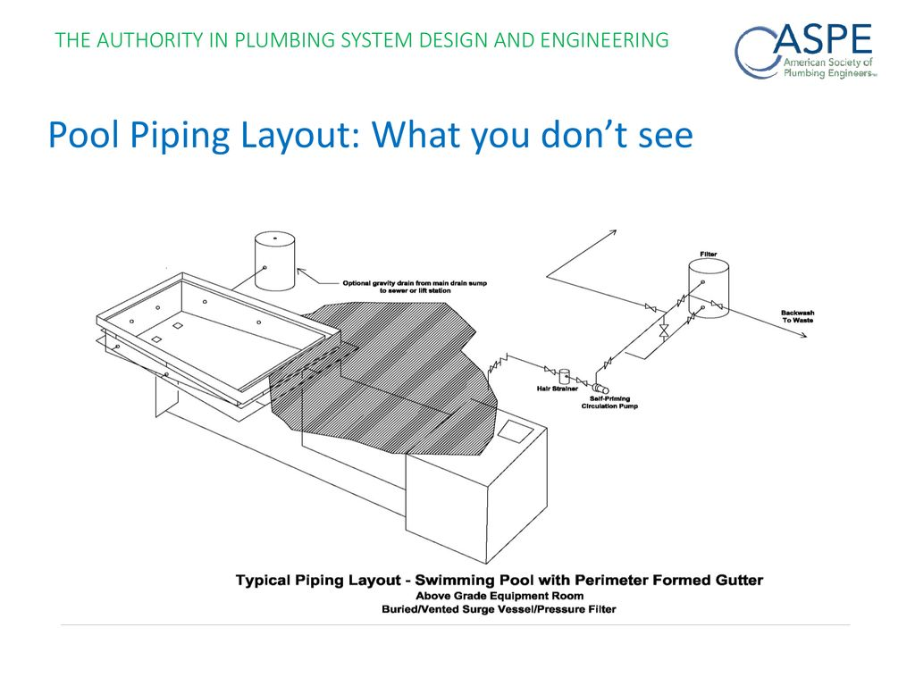 Plumbing Engineering Introduce Yourself And State That You Are Here Piping Layout Pumps Pool What Dont See