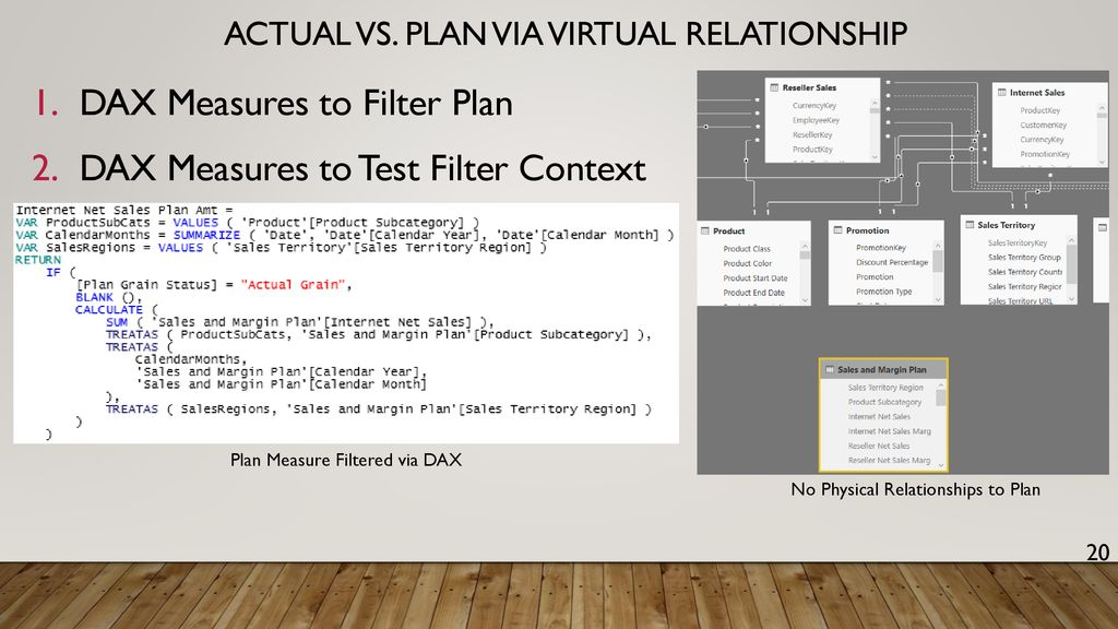 Relationship modeling patterns in SSAS and Power bi - ppt