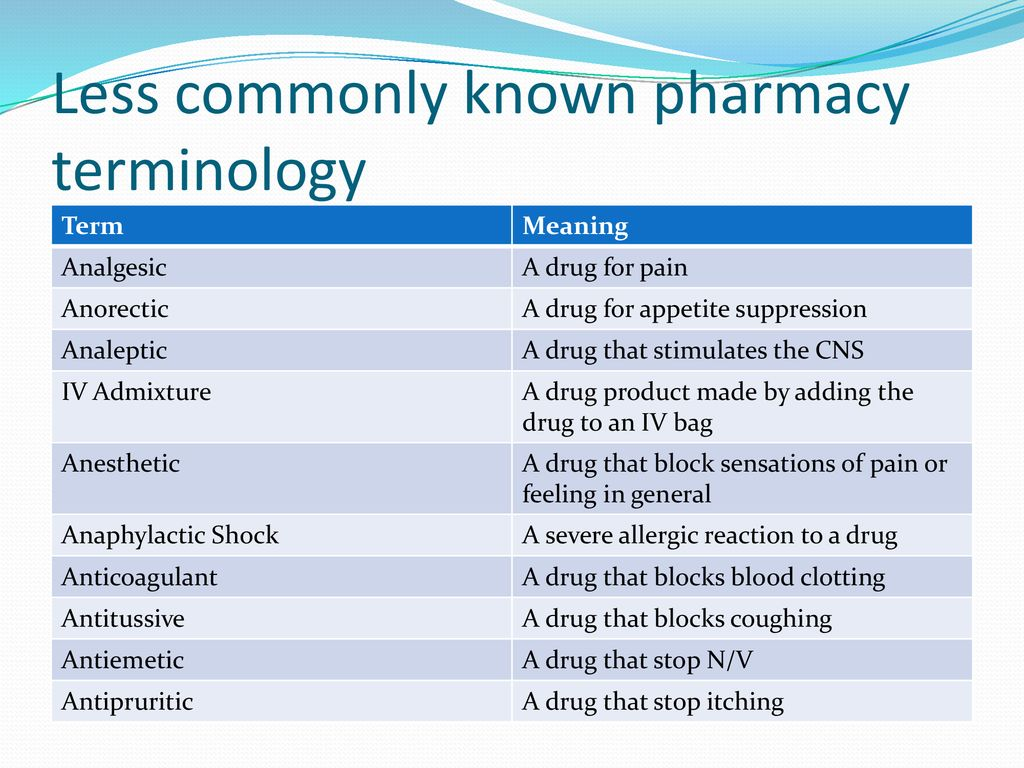 Less+commonly+known+pharmacy+terminology