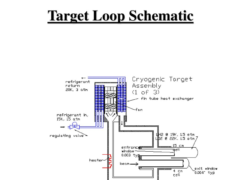Target Training This Course 1 H Ppt Download Spring Schematic 56 Loop 9 18 2018 03