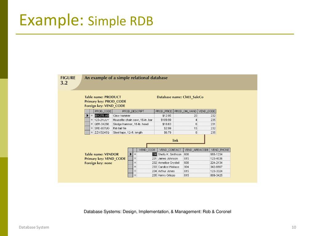 Database Design Relational Database  - ppt download