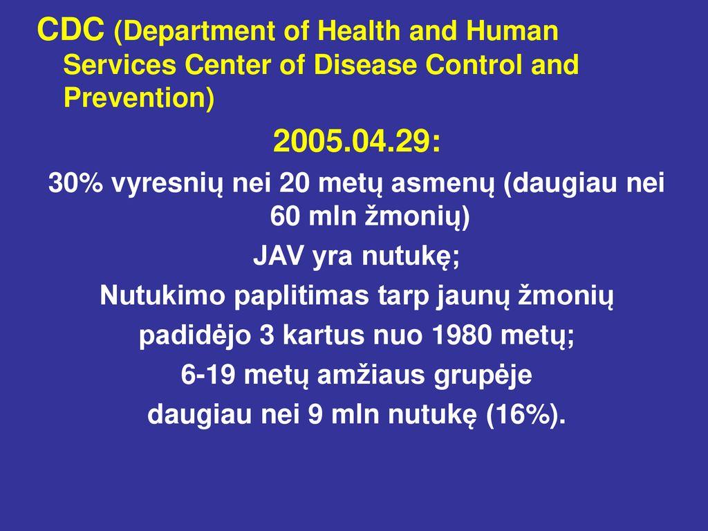 kurie diuretikai yra geresni hipertenzijai gydyti