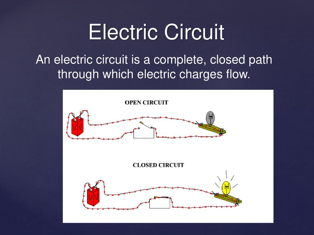 Circuits Objective I Will Understand How Electricity Flows In A Circuit Is Path That Allows To Flow Through 16 Electric An Complete Closed Which Charges