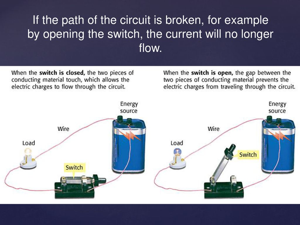 Circuits Objective I Will Understand How Electricity Flows In A Circuit Is Path That Allows To Flow Through 18 If The Of Broken For Example By Opening Switch Current No Longer