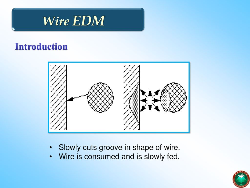 ELECTRIC DISCHARGE MACHINING - ppt download