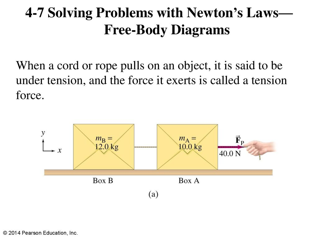 Chapter 4 Dynamics Newtons Laws Of Motion Ppt Download Solving Body Diagrams 7 Problems With Free