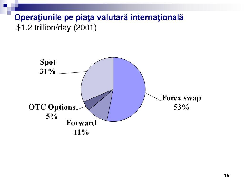 rata valutară forex bank)
