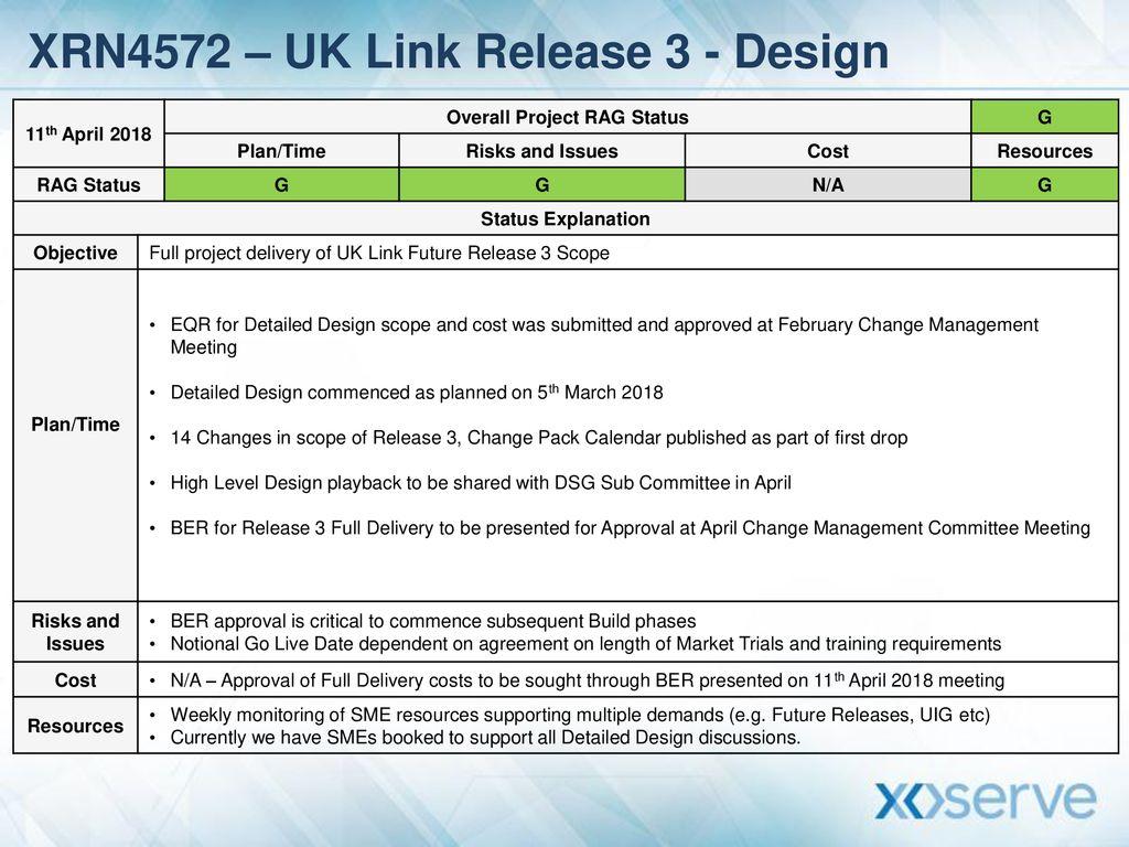 XRN4572 – UK Link Release 3 - Design - ppt download