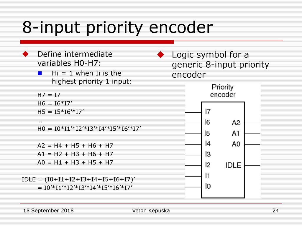 Digital Systems Design 2 Ppt Download 8 Bit Priority Encoder Logic Diagram 24 Input