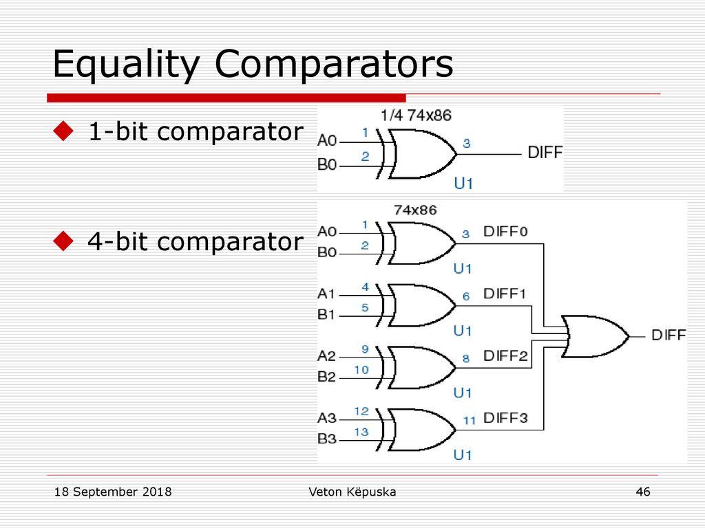Digital Systems Design 2 Ppt Download Logic Diagram For 4 Bit Comparator Equality Comparators 1