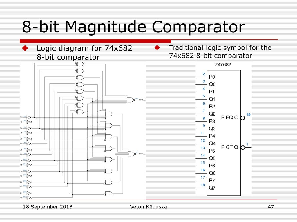 47 8-bit Magnitude Comparator Logic diagram ...