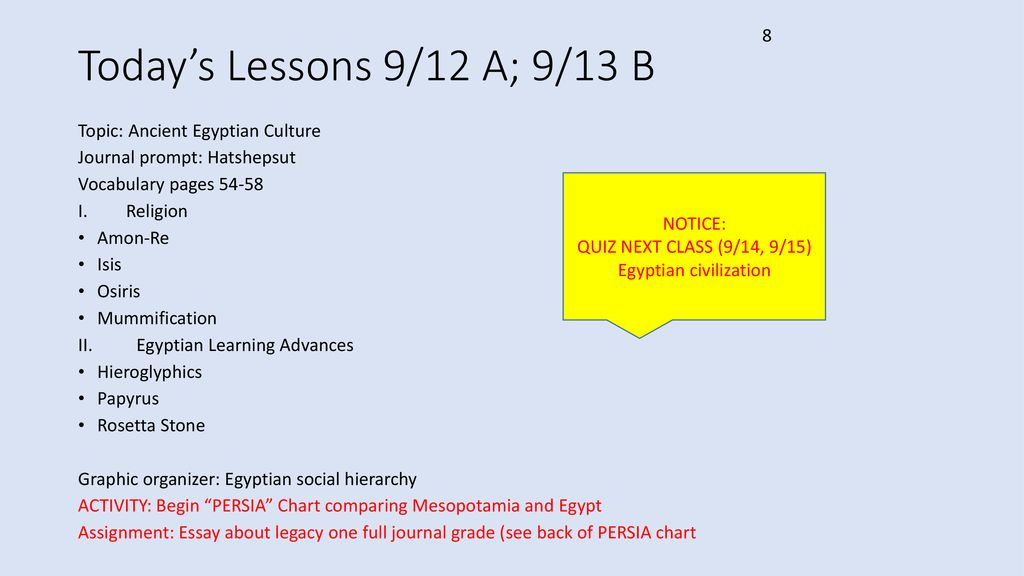 Osiris And Isis Moral Lesson