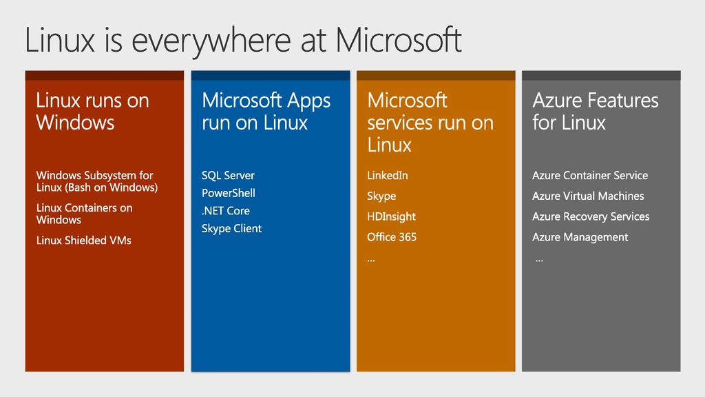 Build and Manage Enterprise-Grade Linux Solutions on Microsoft Azure