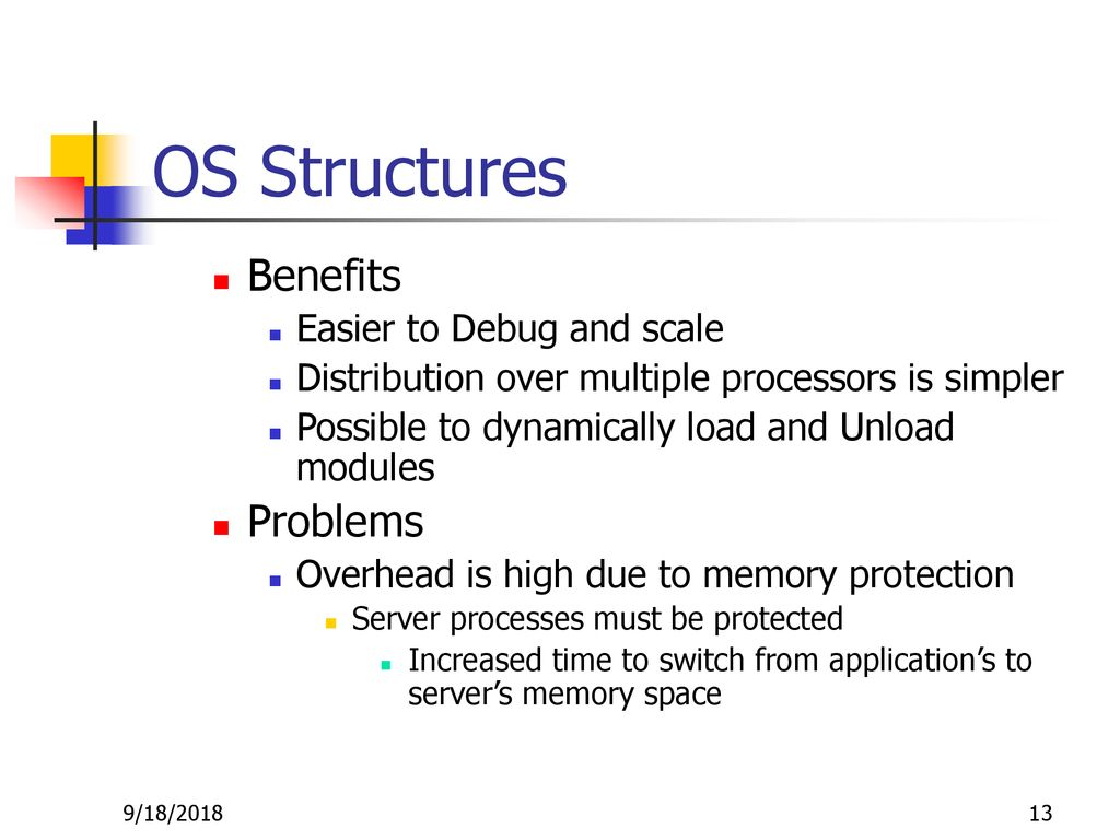 Real-Time Operating Systems - ppt download