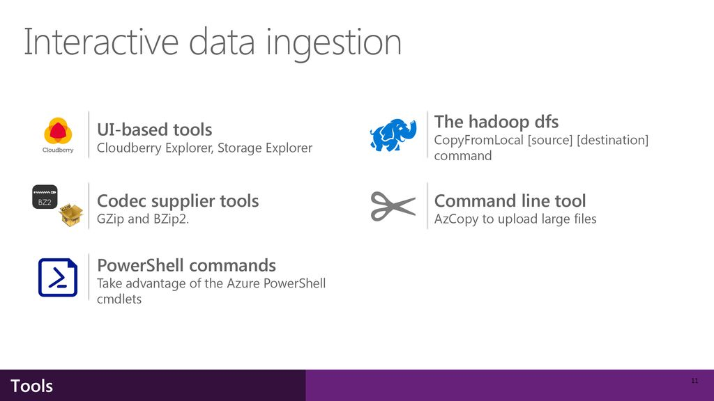HDInsight makes Hadoop Easy - ppt download